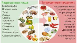 Какой должна быть диета при аллергическом дерматите