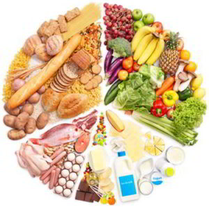 Какой должна быть диета при атопическом дерматите у взрослых